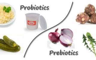 Пробиотики это соединения способные стимулировать нормофлору кишечника