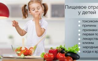 Отравление рвота у ребенка лечение в домашних условиях