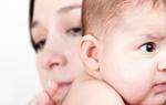 Как часто можно давать мотилиум ребенку?