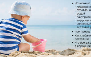 Понос рвота и температура у ребенка на море лечение