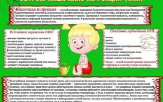 Лечение поноса и боли в животе у ребенка