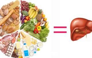 Какие продукты можно употреблять при диете №5